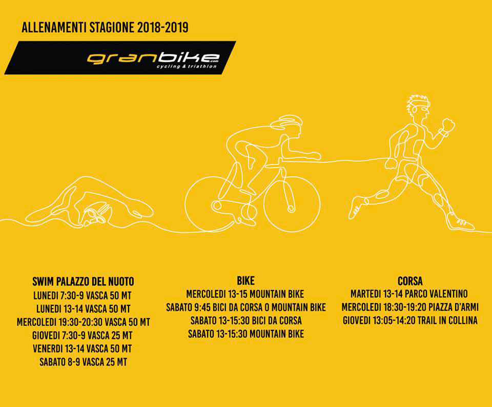 Granbiketeam allenamenti 2018-2019